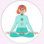 Energy 101: Chakras in the Modern World [infographic]